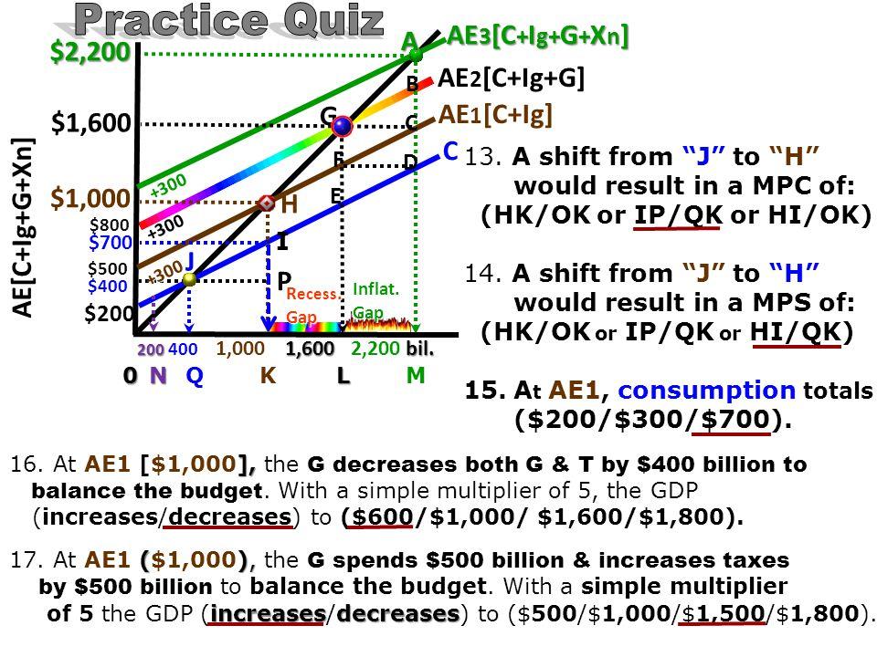 Practice Quiz A $2,200 AE2[C+Ig+G] G AE1[C+Ig] $1,600 C AE[C+Ig+G+Xn]